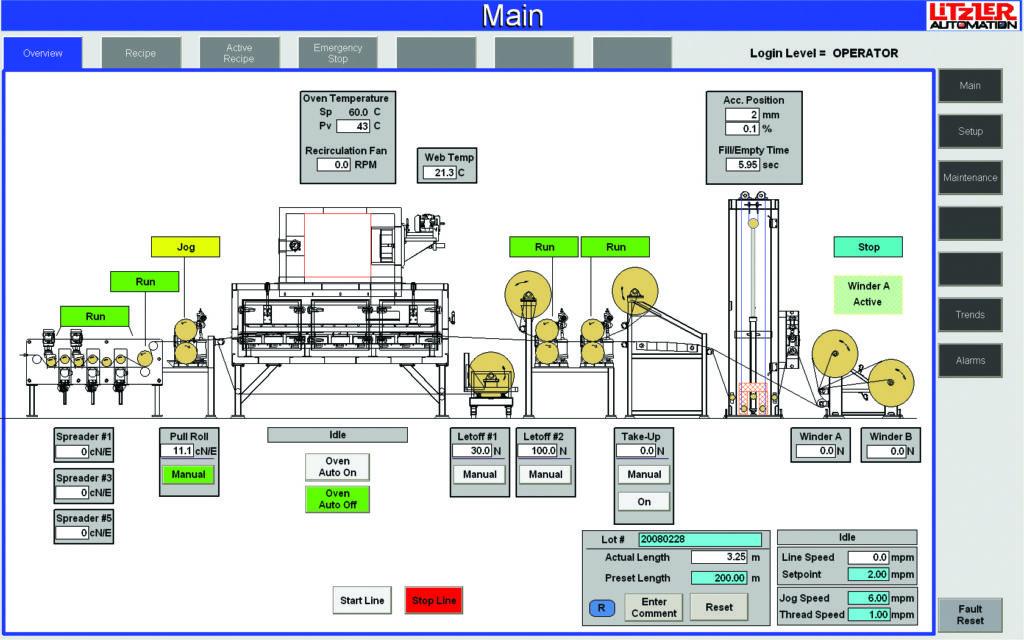 Litzler Automation - Litzler